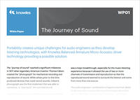 The Journey of Sound Document Image